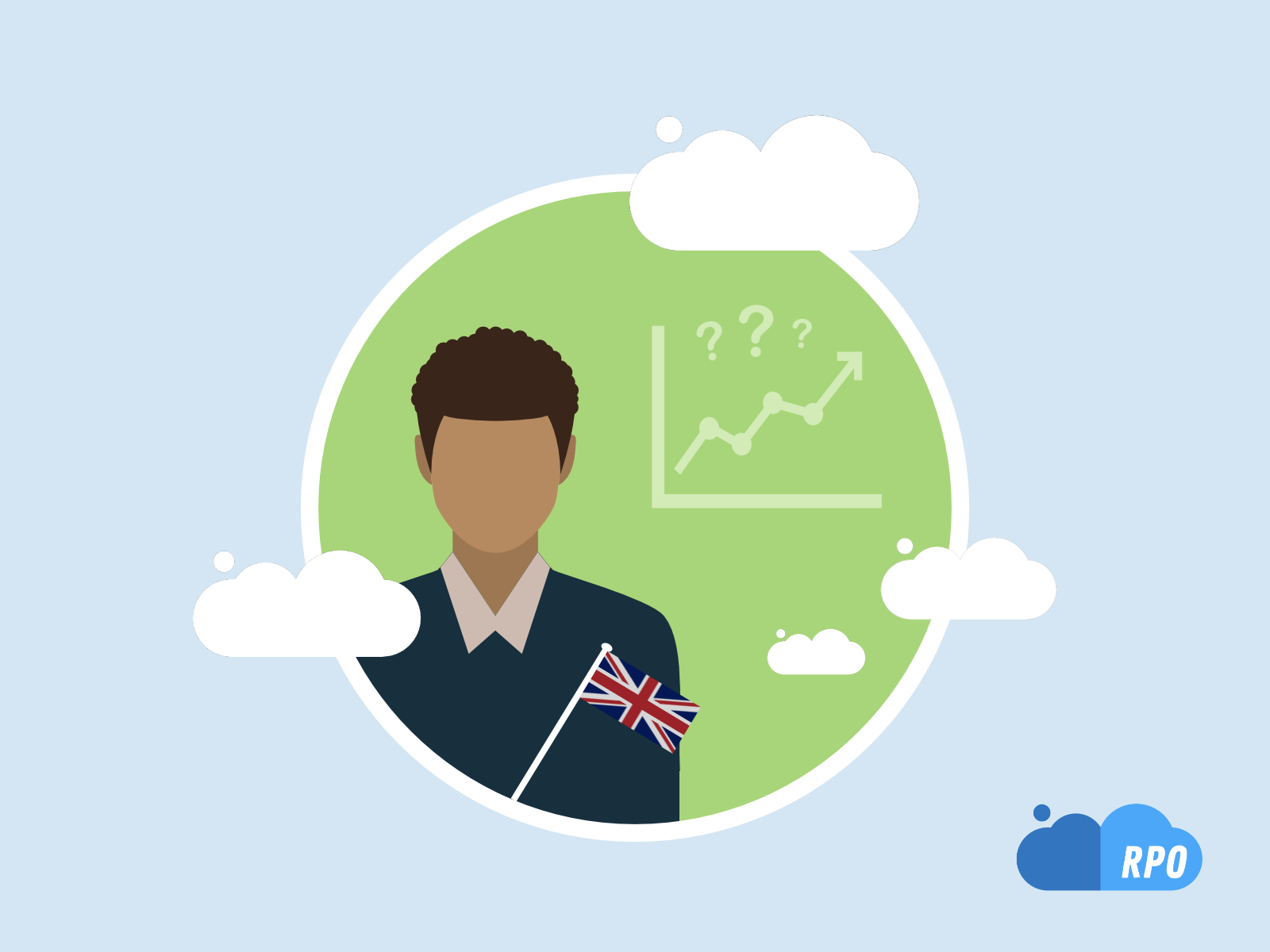 What is the average time to hire in the UK?